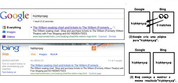 Bing Copia o Google