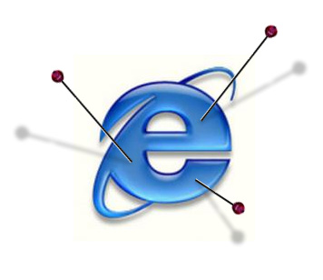 Internet Explorer Voodoo