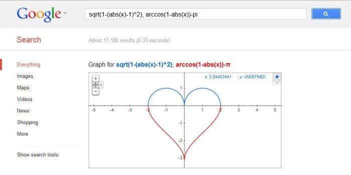 A busca do Google agora pode desenhargráficos