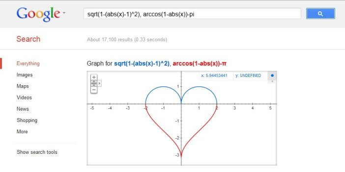 Desenhando coração com gráficos do Google